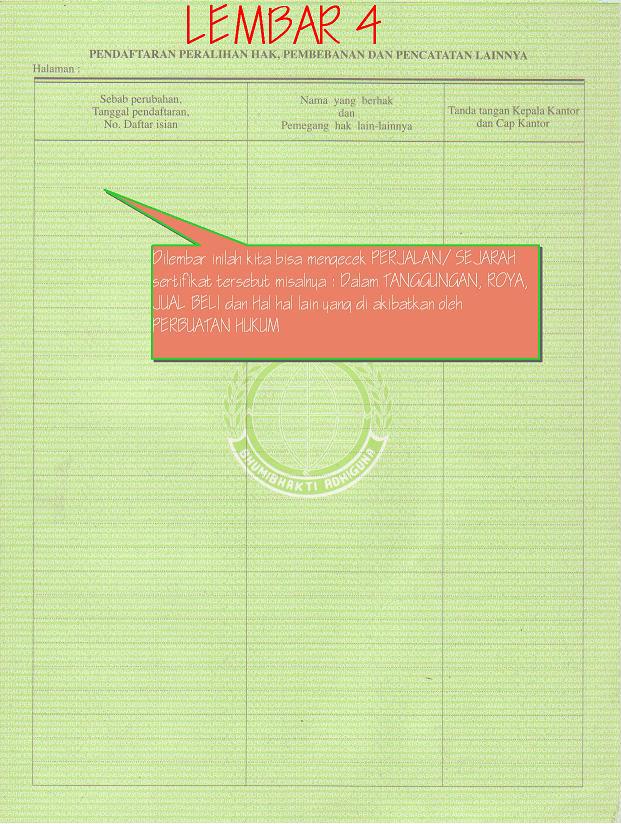 Buku tanah yang mencatat semua perbuatan hukum